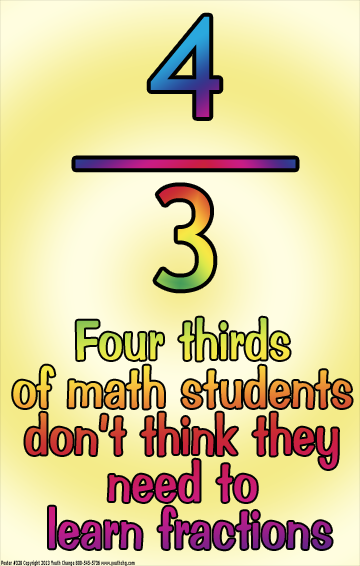 Innovative Math Classrooms ~ Poster fractions arithmetic math for